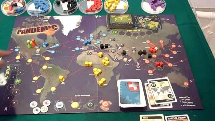tablero-pandemic
