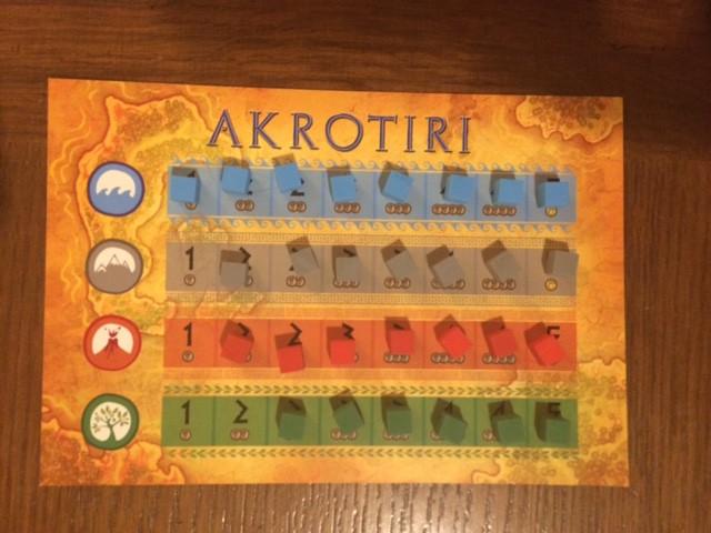 Akrotiri-lagacetadelostableros
